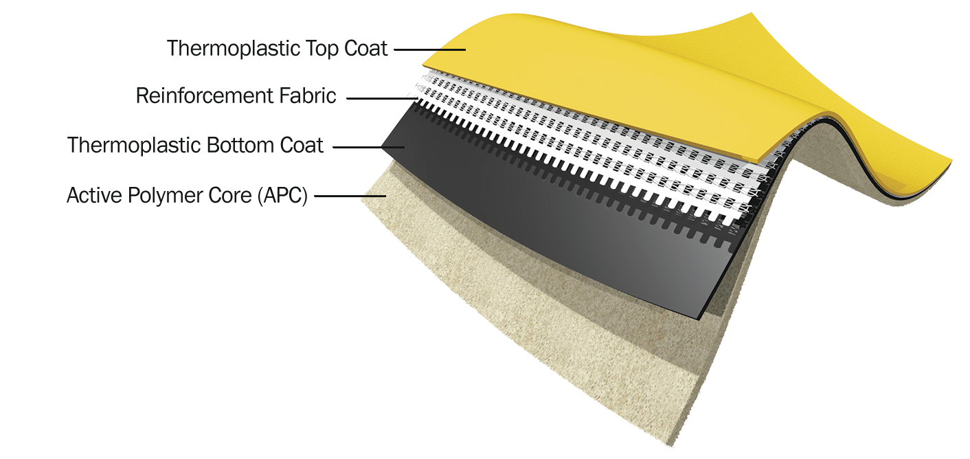 cetco-coreflex-waterproofing-membrane-layers