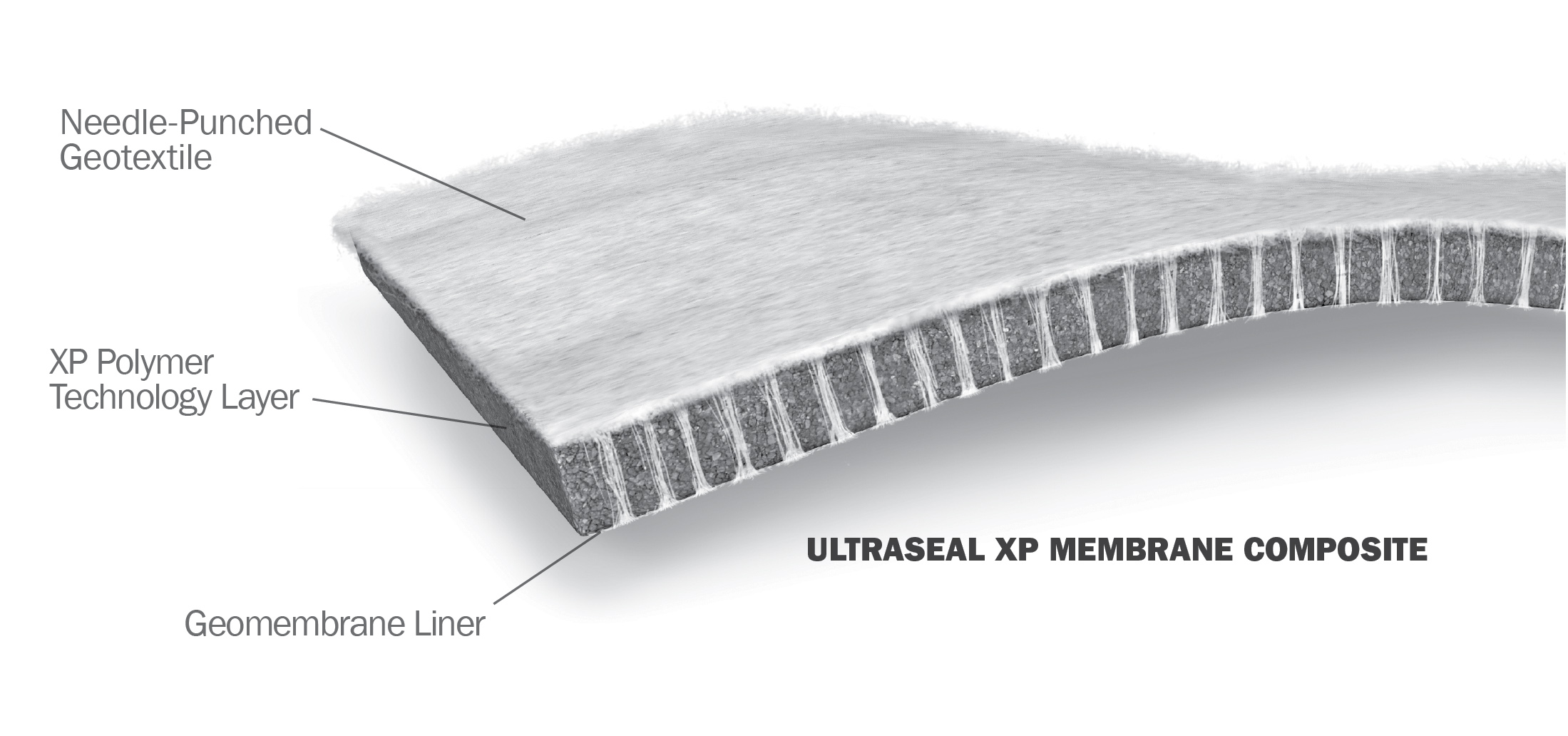 Ultraseal-XP-MembraneLayers-withCallouts