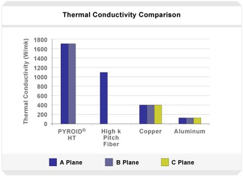 ThermalConductivityComparison